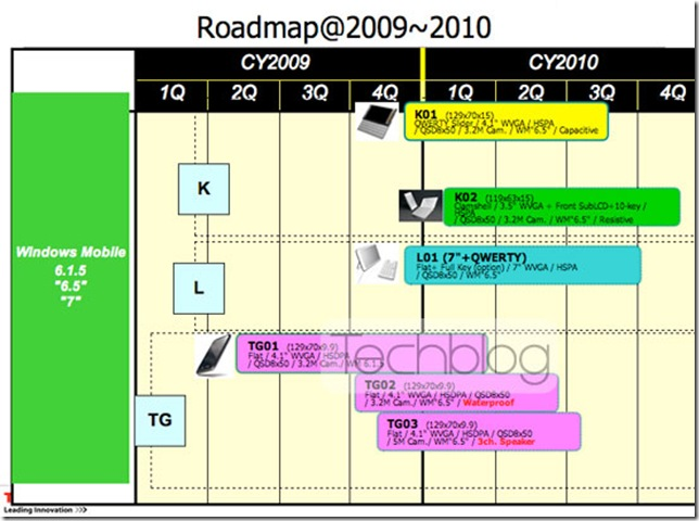 toshiba-roadmap-2009-2010