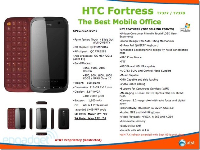 htc-fortress-slide