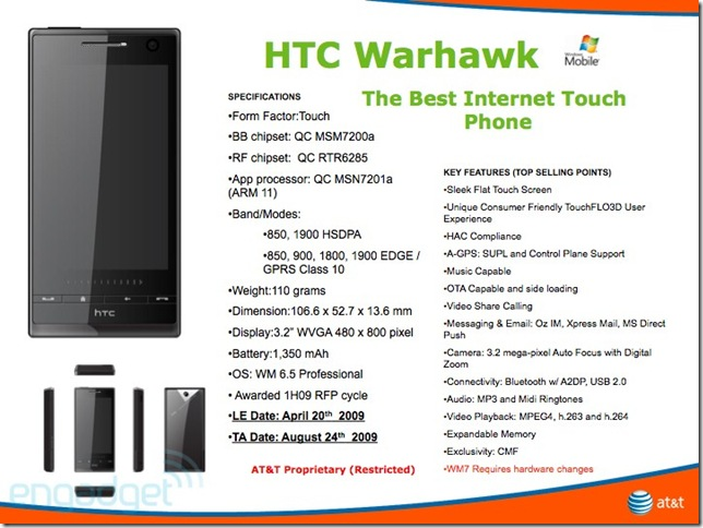 htc-warhawk-slide