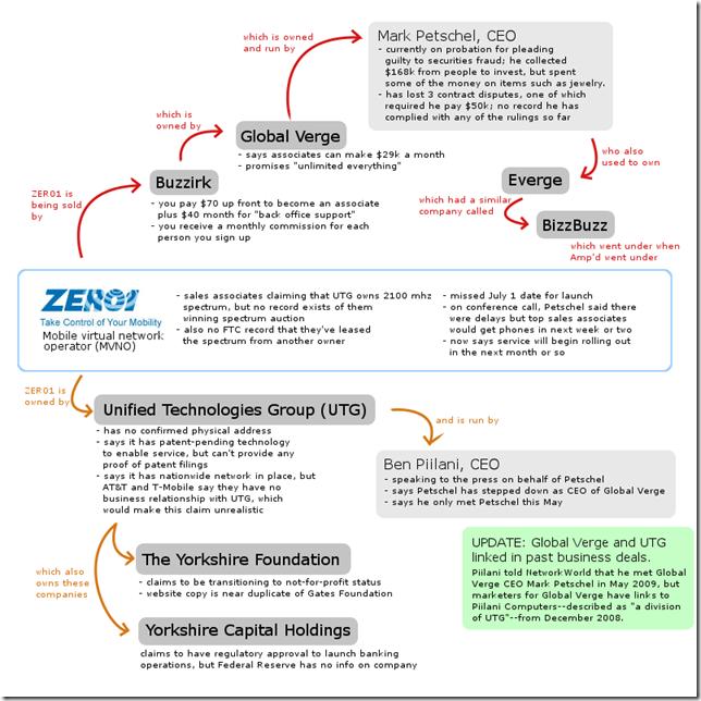 072209-003-chart-tracing-zer01-back-end-v3