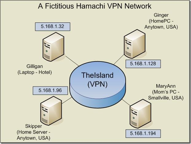 Hamachi VPN service for    Windows    Mobile finally updated