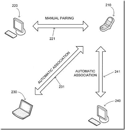 microsoftpairing