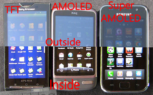 TFT vs AMOLED vs Super AMOLED