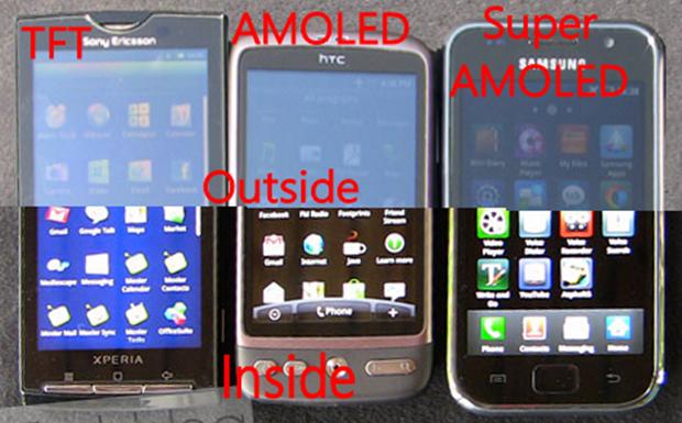 TFT vs AMOLED vs Super AMOLED