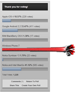 Vote for Windows Phone 7