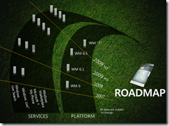 Windows phone 8 now also on the roadmap