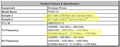HTC PD29100 at the FCC