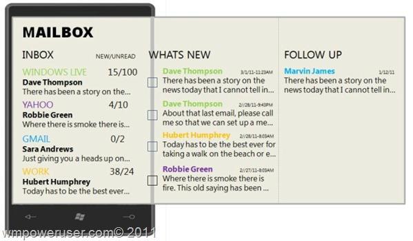 New WP7 mail hub_web