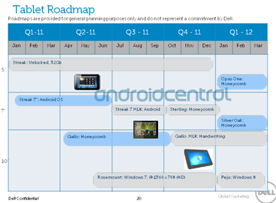 tablet_roadmap_dell_thumb
