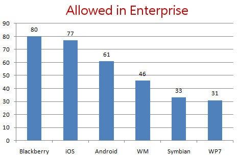 enterprisesupport