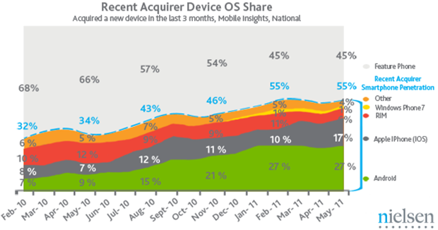 smartphone-marketshare1