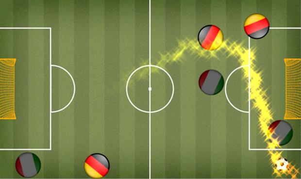 Air Soccer – darmowa gra na Mango!