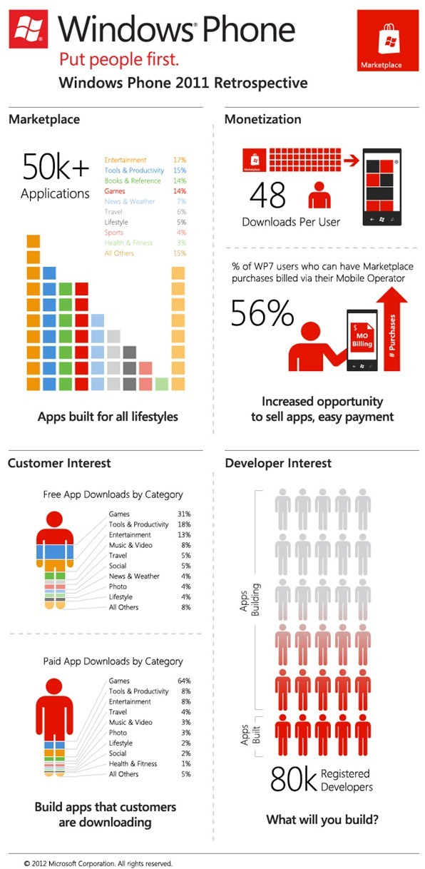 5383.WP-Marketplace-Opportunity-infographic-r09b-011112_thumb_57B52915
