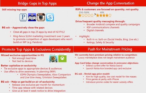 Windows-phone-app-strategy-620x393.jpg