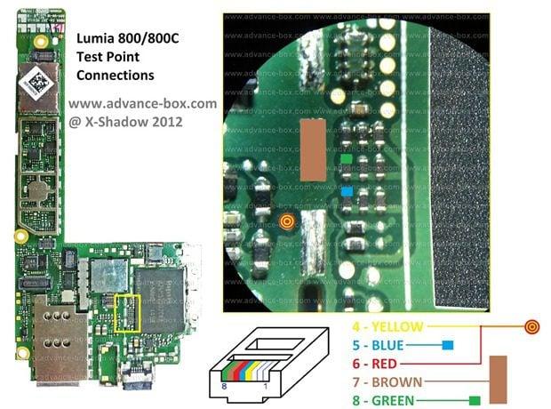 lumia800hardwarehack