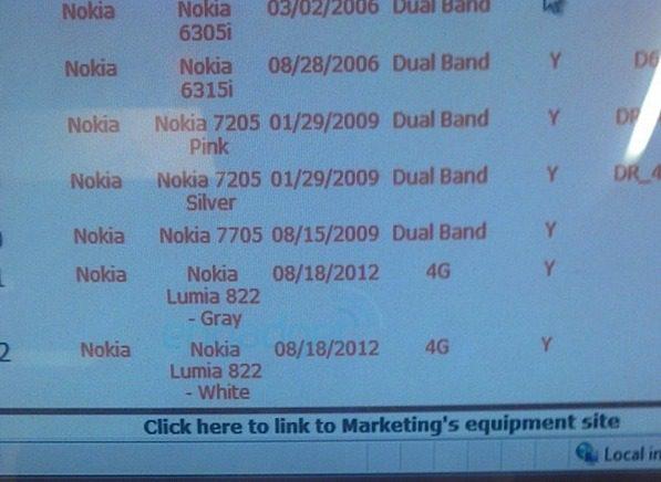 lumia822cl