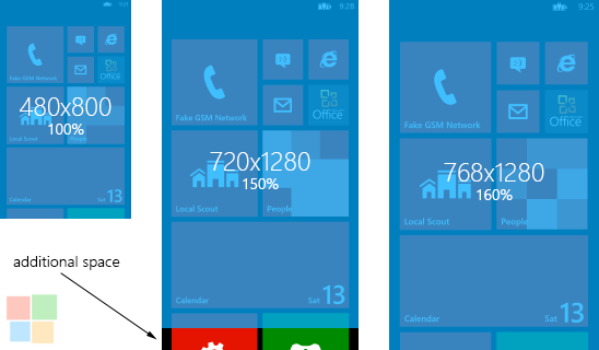 wp8-resolutions