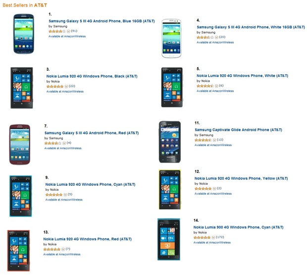 Amazon Best Sellers  best AT&T.htm_20121115202823