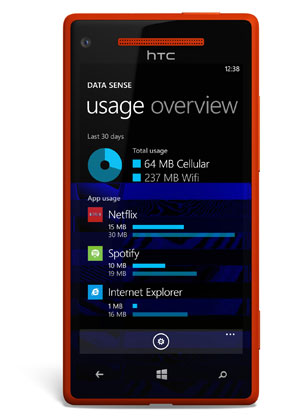 Data Sense in Windows Phone 8