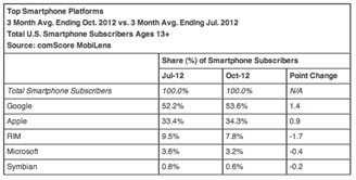 mobile-share22