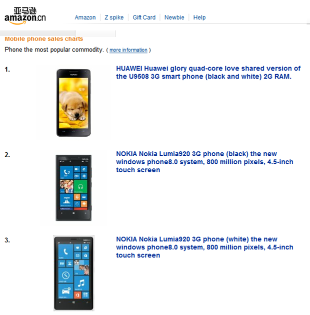 Amazon sales charts  the most popular mobile phone.htm_20121212140714