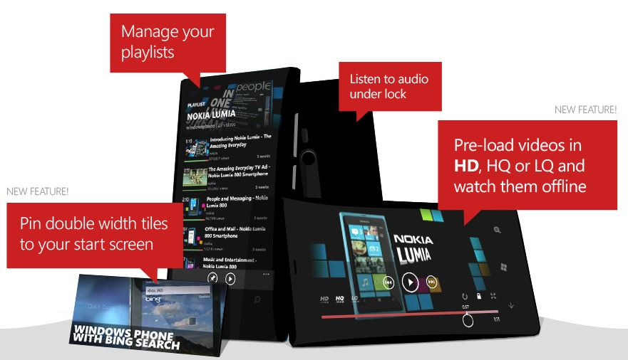 Metrotube YouTube App Windows Phone