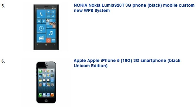 Lumia 920T Outselling iPhone 5 On Amazon China