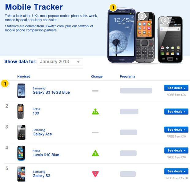 mobiletracker