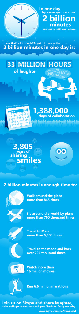 skype_infographic_time_4-1a