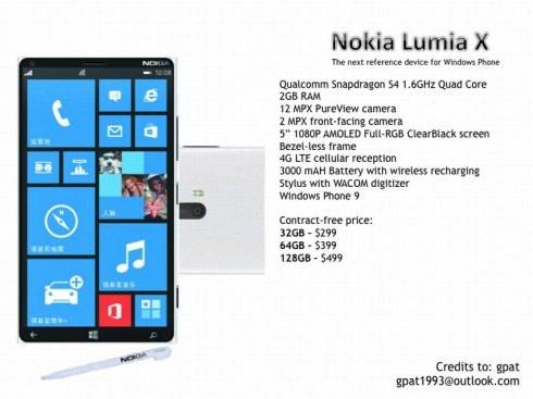 Nokia-Lumia-X-490x367