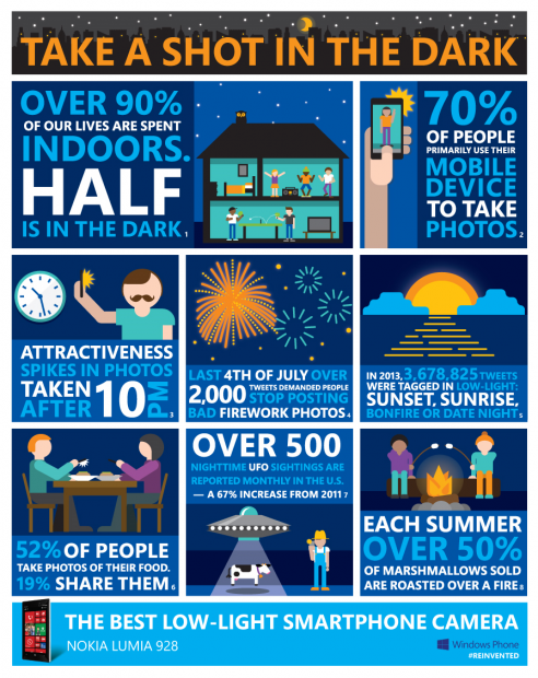nokia lumia low-light-infographic