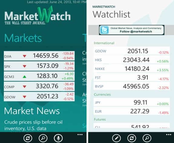 MarketWatch Windows Phone
