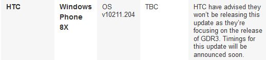 HTC 8X GDR3
