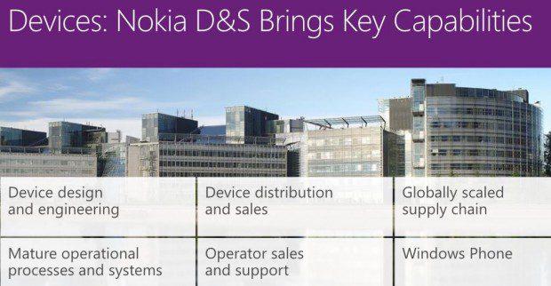 Nokia Devices