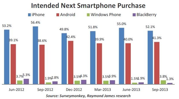 next-smartphone-purchase