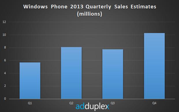 wp-q-sales-2013%255B5%255D