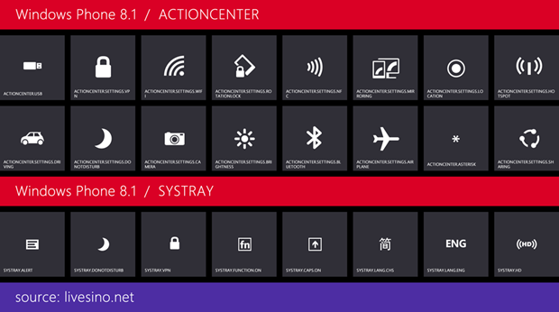 windows-phone-8-1-actioncenter-systray-livesino
