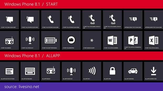windows-phone-8-1-start-allapp-livesino