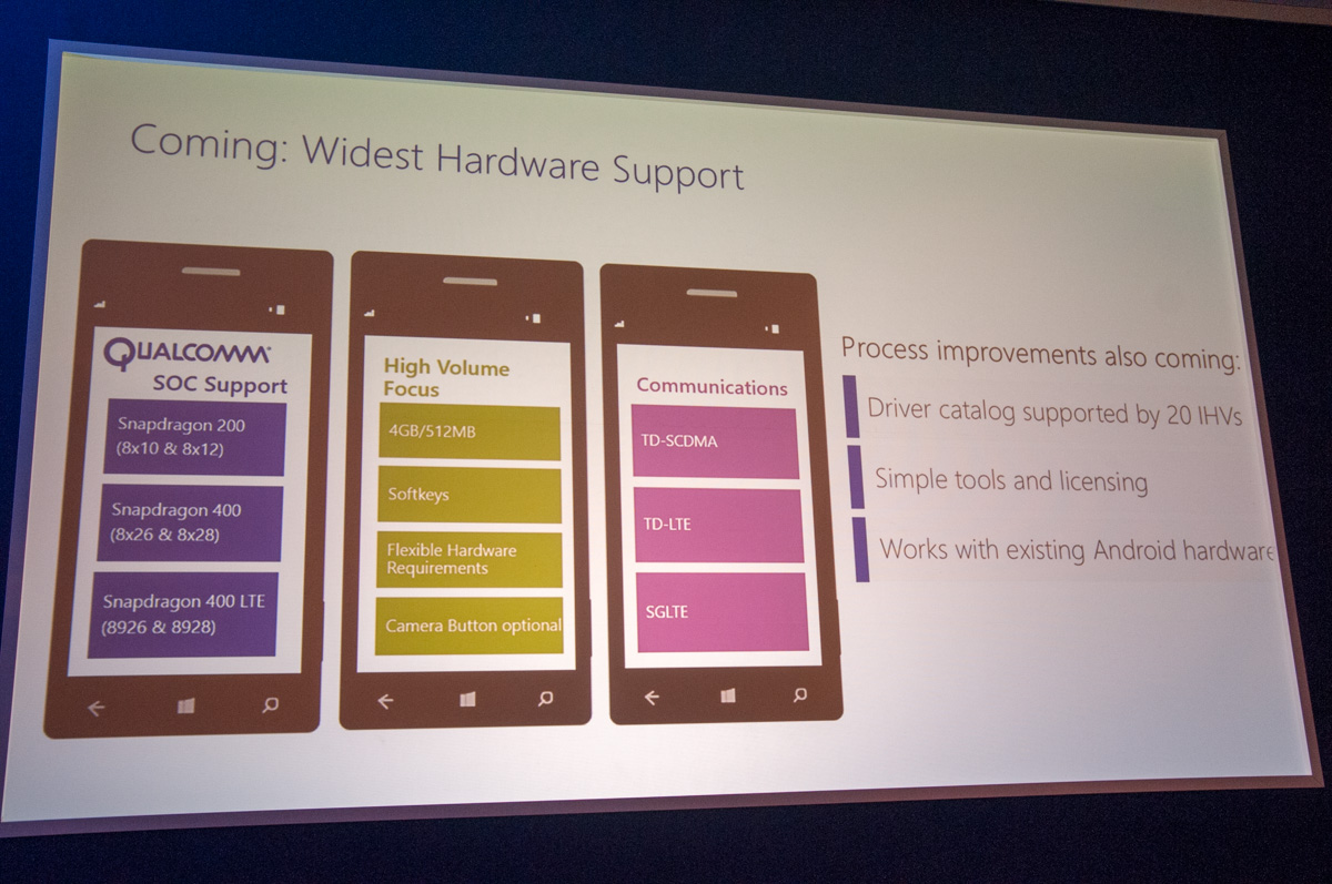 windows phone hardware support new