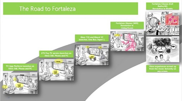 xbox-720-project-fortaleza