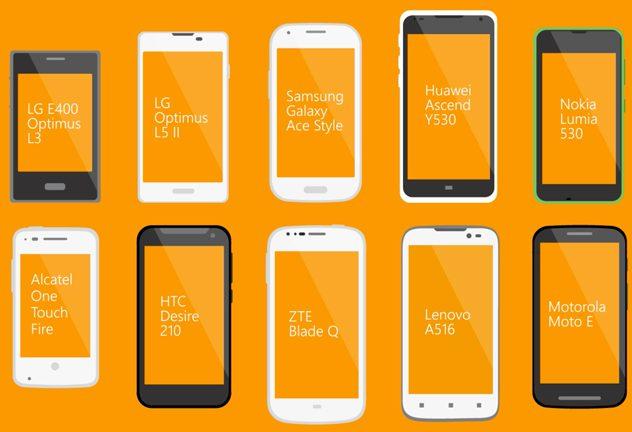 Nokia Lumia 530 vs Others