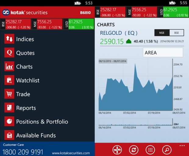 Kotak Securities Windows Phone