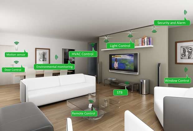 Livingroomautomation