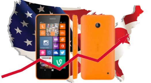 Windows Phone hits its highest US market share in 2 years with more than 6 million users 11