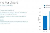 Windows Phone sales Q1 2015