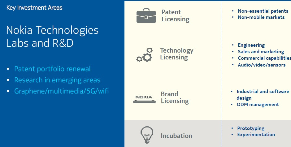 Nokia-brand-licensing-2