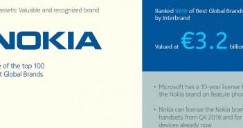Nokia-brand-licensing