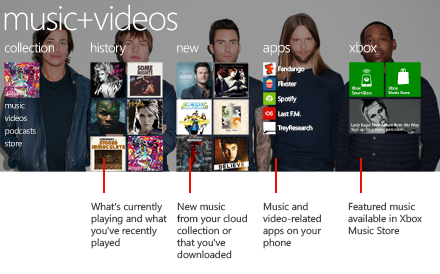 music-and-videos-concept-hub