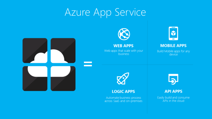 Microsoft announces preview of Azure App Service MySQL in-app 10
