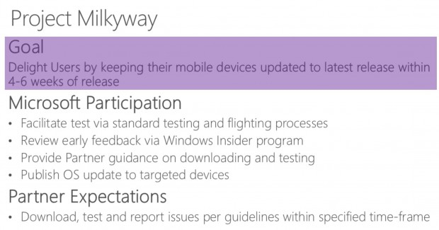 Project Milkyway: Microsoft Is Aiming To Deliver Latest Updates To Phones Within 4-6 Weeks Of Release 5